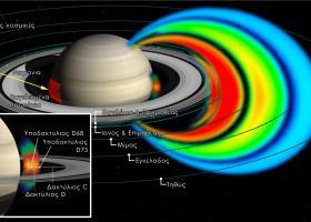 Αστρονομία: Μια νέα ζώνη ακτινοβολίας ανάμεσα στον Κρόνο και στους δακτυλίους - Κεντρική Εικόνα