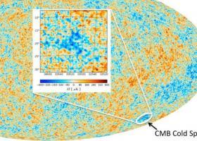 Έρευνα: Το κλειδί για την ανακάλυψη της ύπαρξης παράλληλων κόσμων - Κεντρική Εικόνα