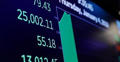 Πάνω από τις 25.000 μονάδες ο Dow Jones για πρώτη φορά στην ιστορία του - Κεντρική Εικόνα