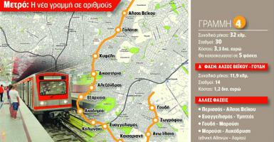 Reuters: Τέσσερις οι προσφορές για την «Γραμμή 4» του μετρό της Αθήνας - Κεντρική Εικόνα