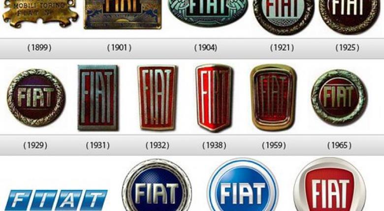 Fiat: Την αποχώρησή της από τα μικρά αυτοκίνητα εξετάζει η ιταλική αυτοκινητοβιομηχανία - Κεντρική Εικόνα